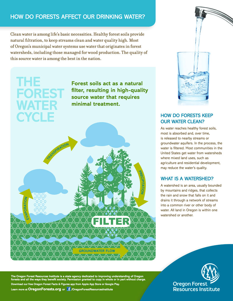 Where to order drinking water 100