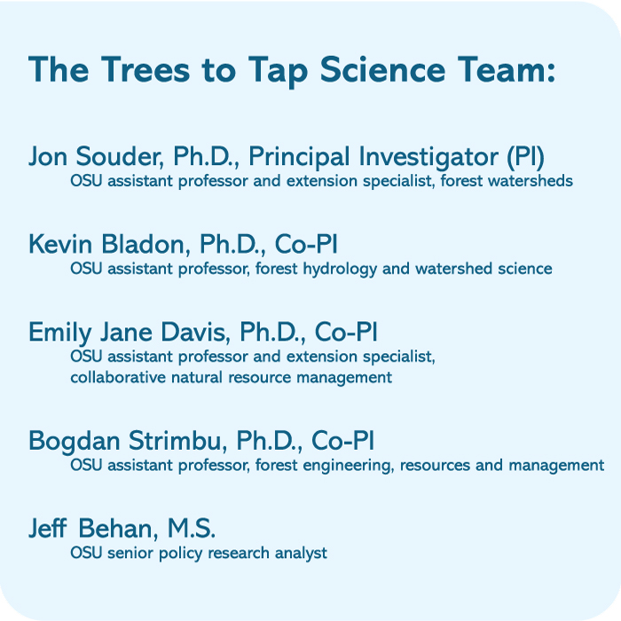 Trees to Tap Science Team